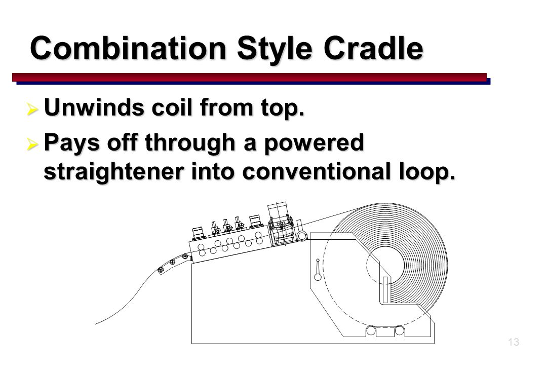 13 Combination Style Cradle  Unwinds coil from top.