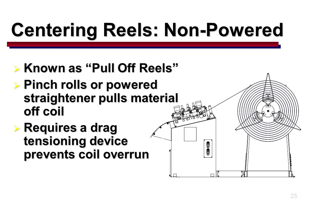 25  Known as Pull Off Reels  Pinch rolls or powered straightener pulls material off coil  Requires a drag tensioning device prevents coil overrun Centering Reels: Non-Powered