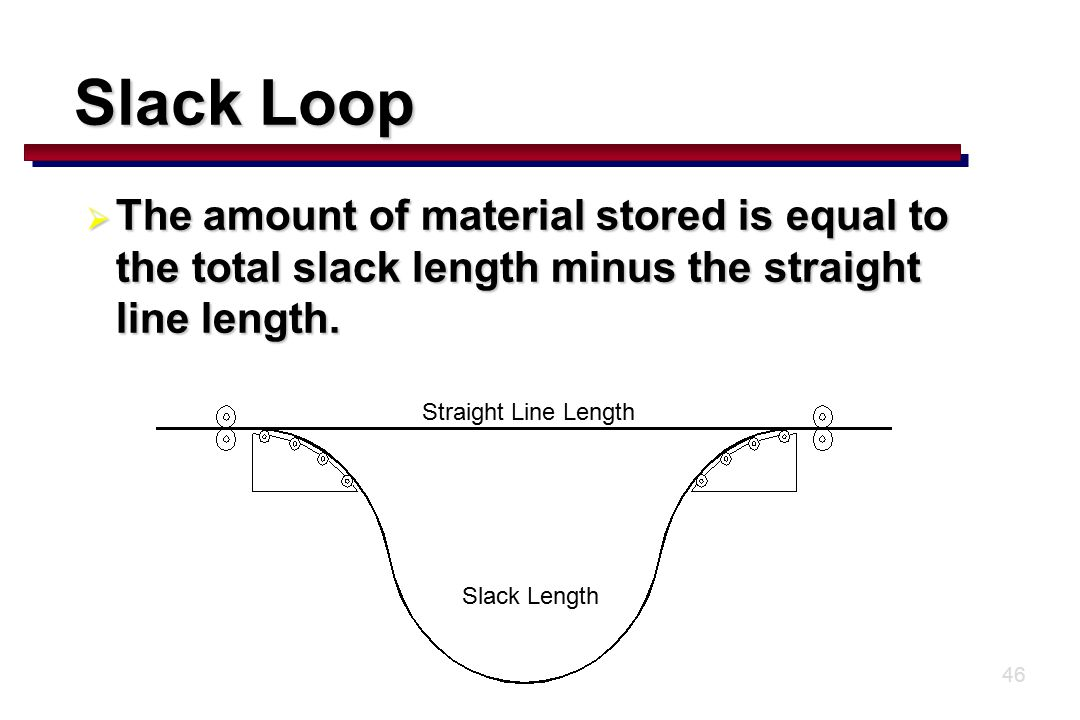 46  The amount of material stored is equal to the total slack length minus the straight line length.