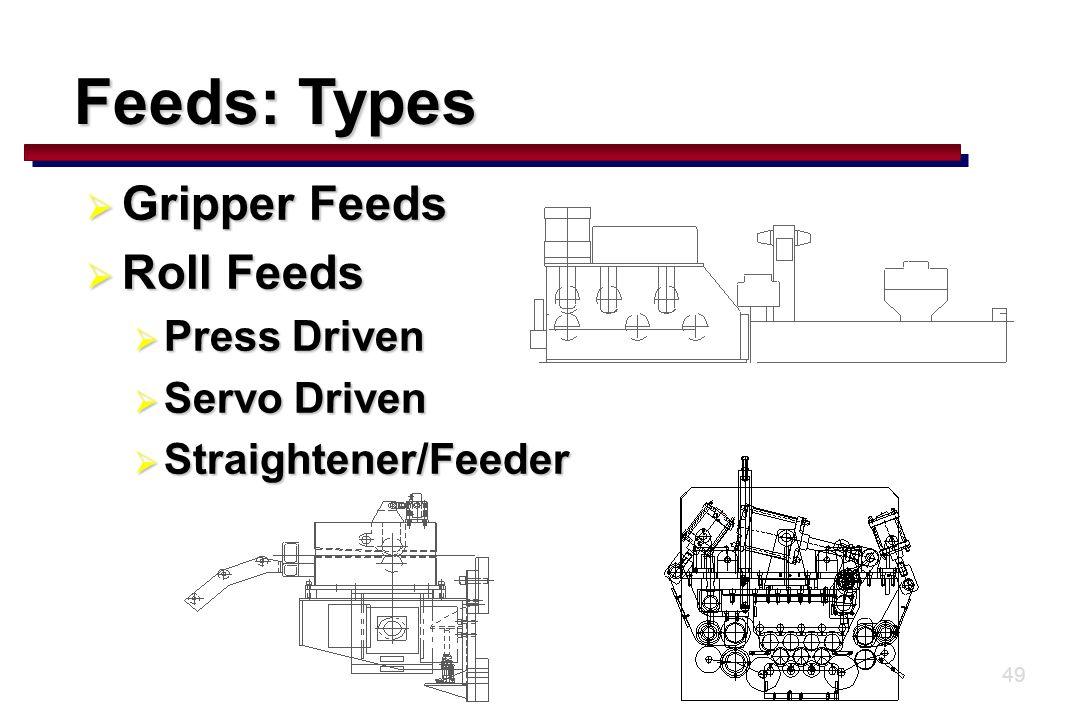 49  Gripper Feeds  Roll Feeds  Press Driven  Servo Driven  Straightener/Feeder Feeds: Types