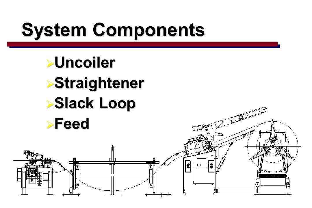5 System Components  Uncoiler  Straightener  Slack Loop  Feed