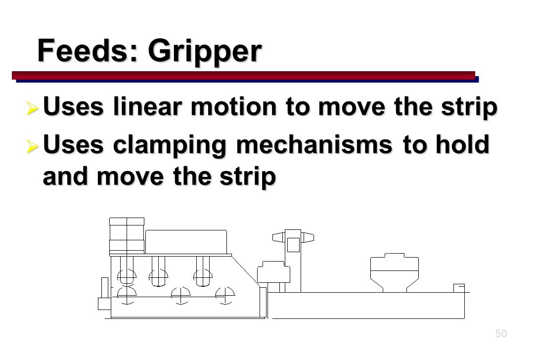 50  Uses linear motion to move the strip  Uses clamping mechanisms to hold and move the strip Feeds: Gripper