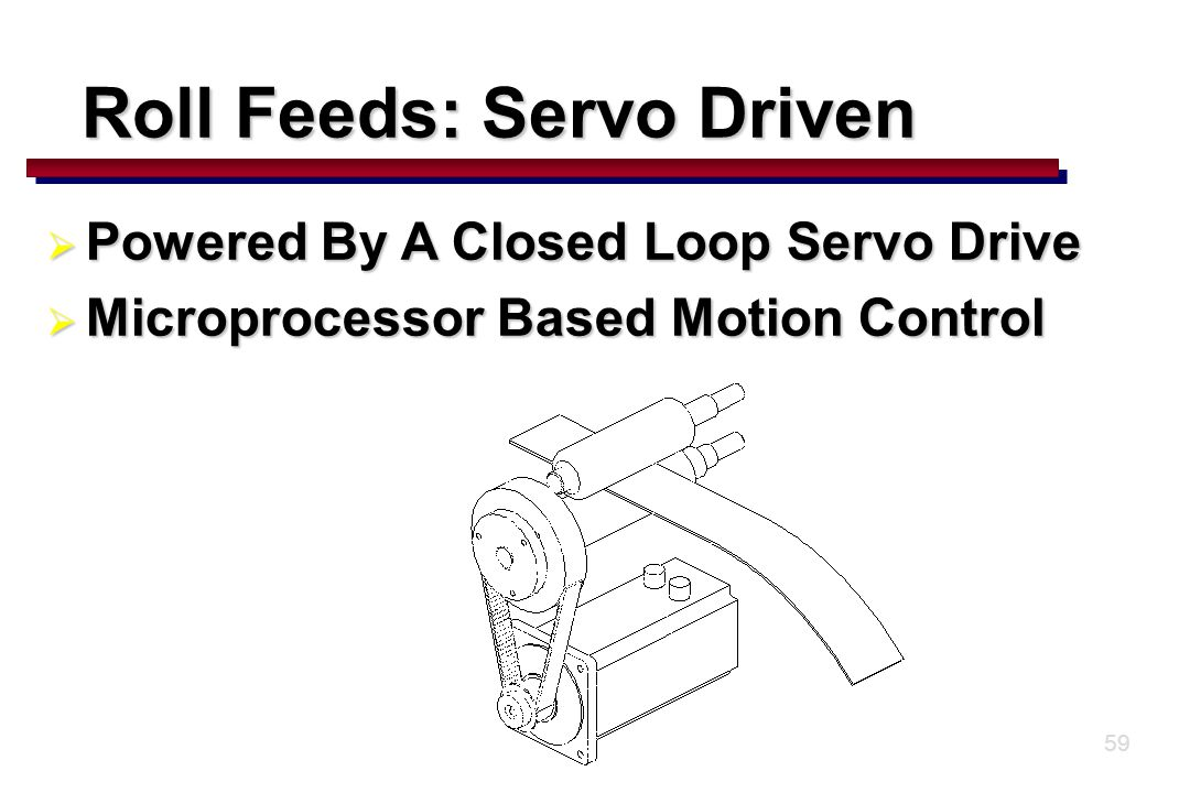 59  Powered By A Closed Loop Servo Drive  Microprocessor Based Motion Control Roll Feeds: Servo Driven