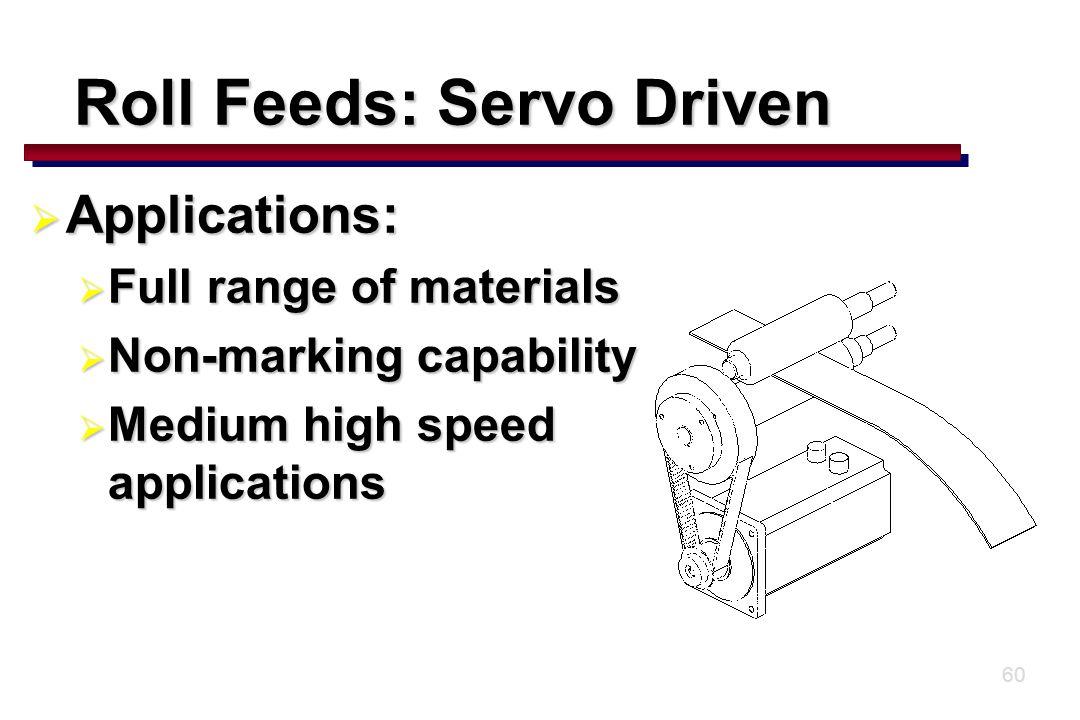 60 Roll Feeds: Servo Driven  Applications:  Full range of materials  Non-marking capability  Medium high speed applications