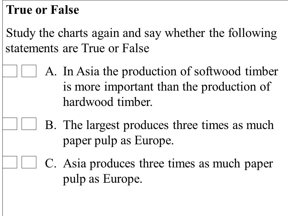 39 True or False Study the charts again and say whether the following statements are True or False A.In Asia the production of softwood timber is more important than the production of hardwood timber.