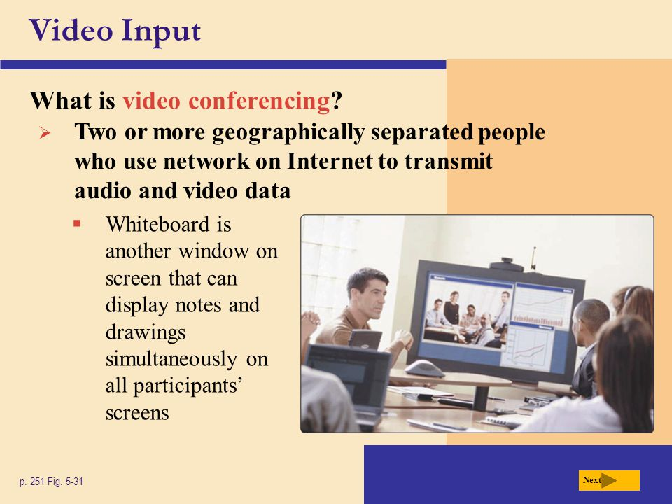 Video Input What is video conferencing. p. 251 Fig.