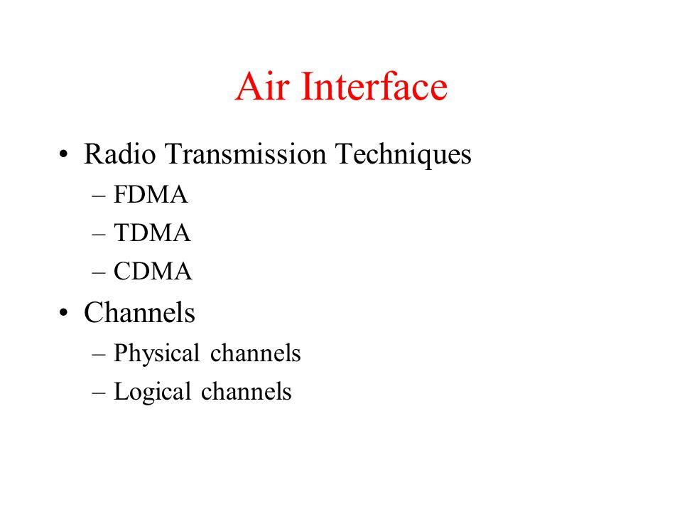 Radio Transmission Techniques –FDMA –TDMA –CDMA Channels –Physical channels –Logical channels