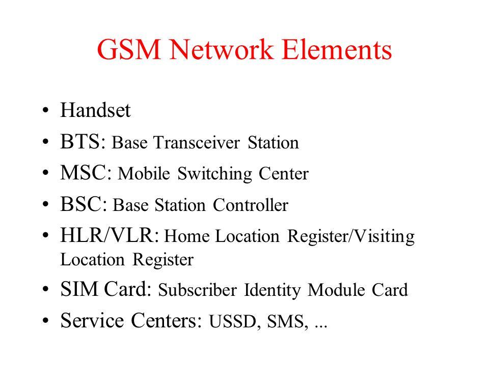 GSM Network Elements Handset BTS: Base Transceiver Station MSC: Mobile Switching Center BSC: Base Station Controller HLR/VLR: Home Location Register/Visiting Location Register SIM Card: Subscriber Identity Module Card Service Centers: USSD, SMS,...