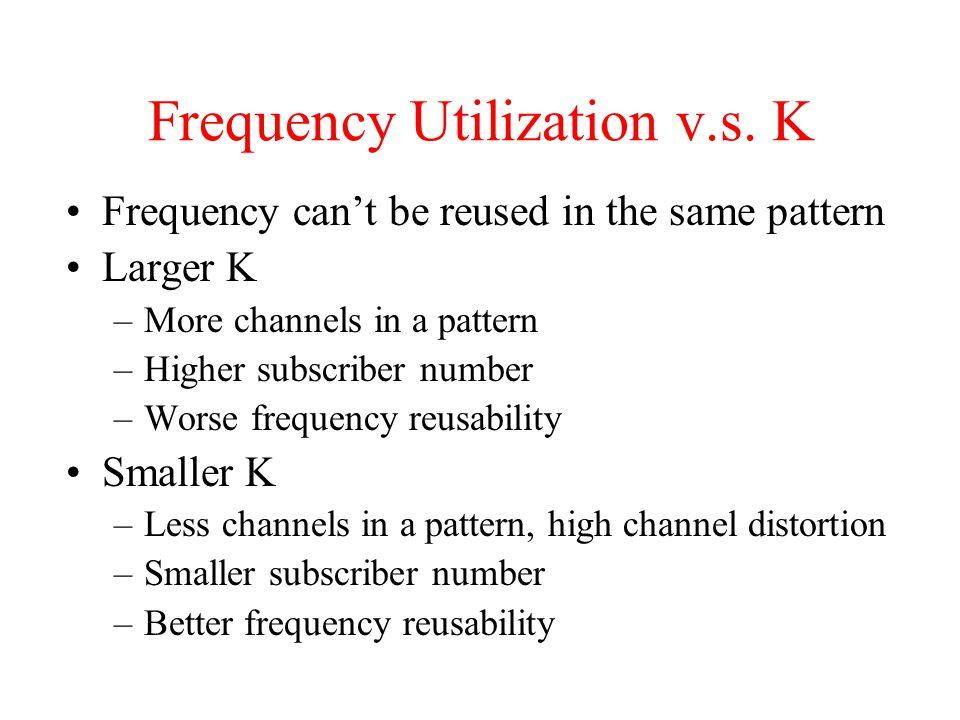 Frequency Utilization v.s.