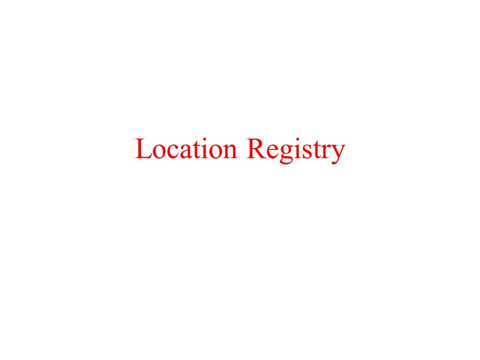 Location Registry