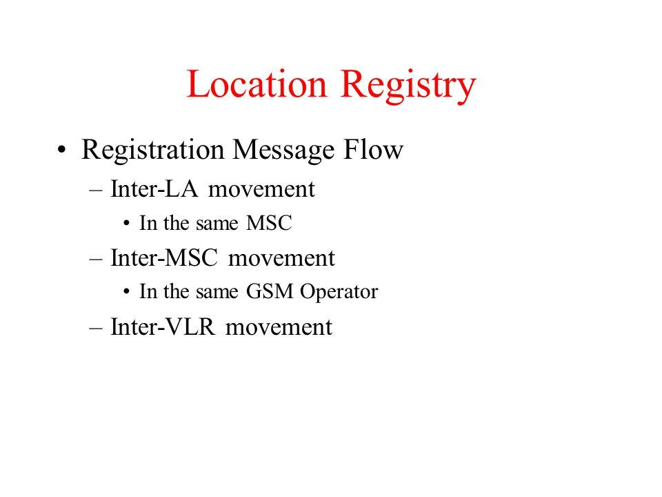 Registration Message Flow –Inter-LA movement In the same MSC –Inter-MSC movement In the same GSM Operator –Inter-VLR movement