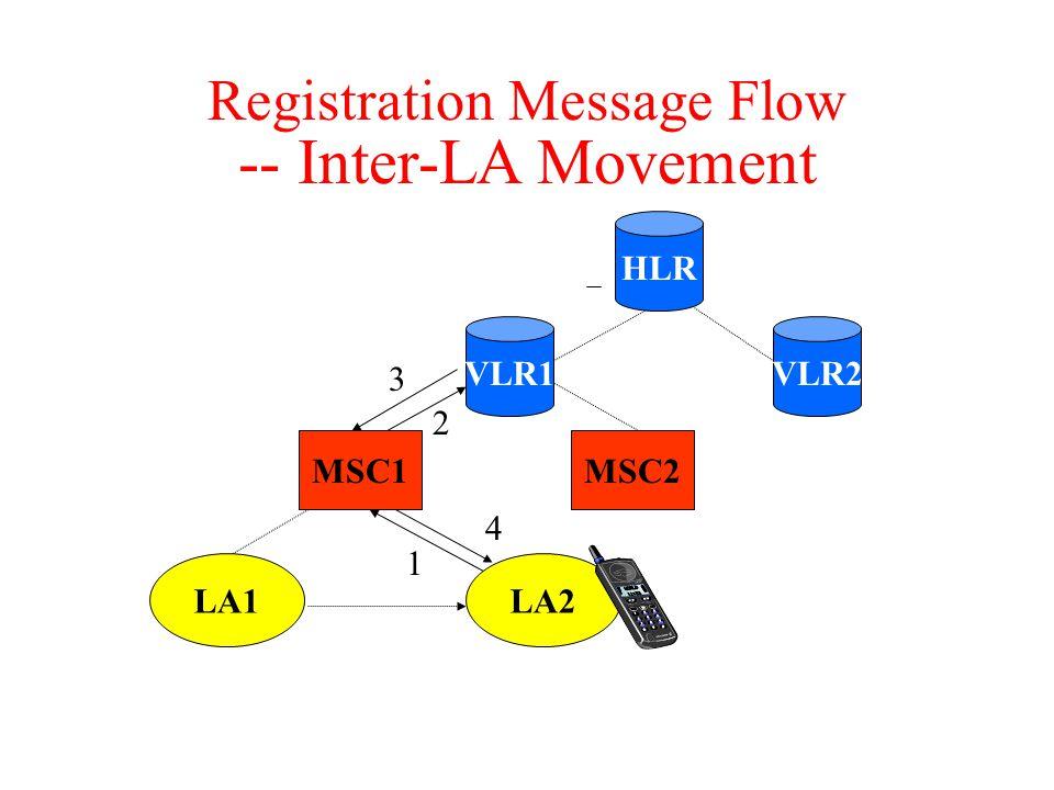Registration Message Flow -- Inter-LA Movement 1 2 3 4 HLR MSC2 LA2LA1 MSC1 VLR2VLR1