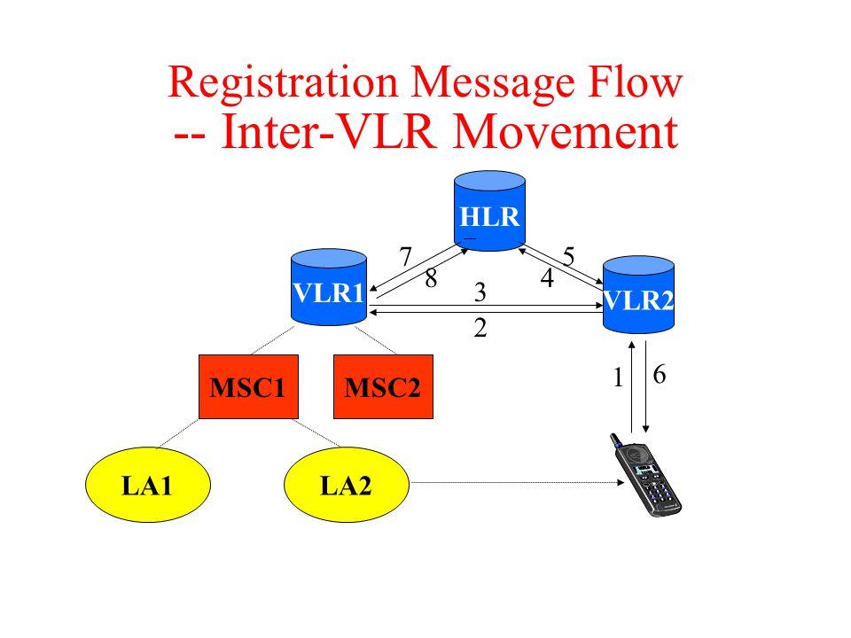 HLR VLR1 VLR2 LA1LA2 Registration Message Flow -- Inter-VLR Movement 1 6 7 8 3 2 4 5 MSC2MSC1