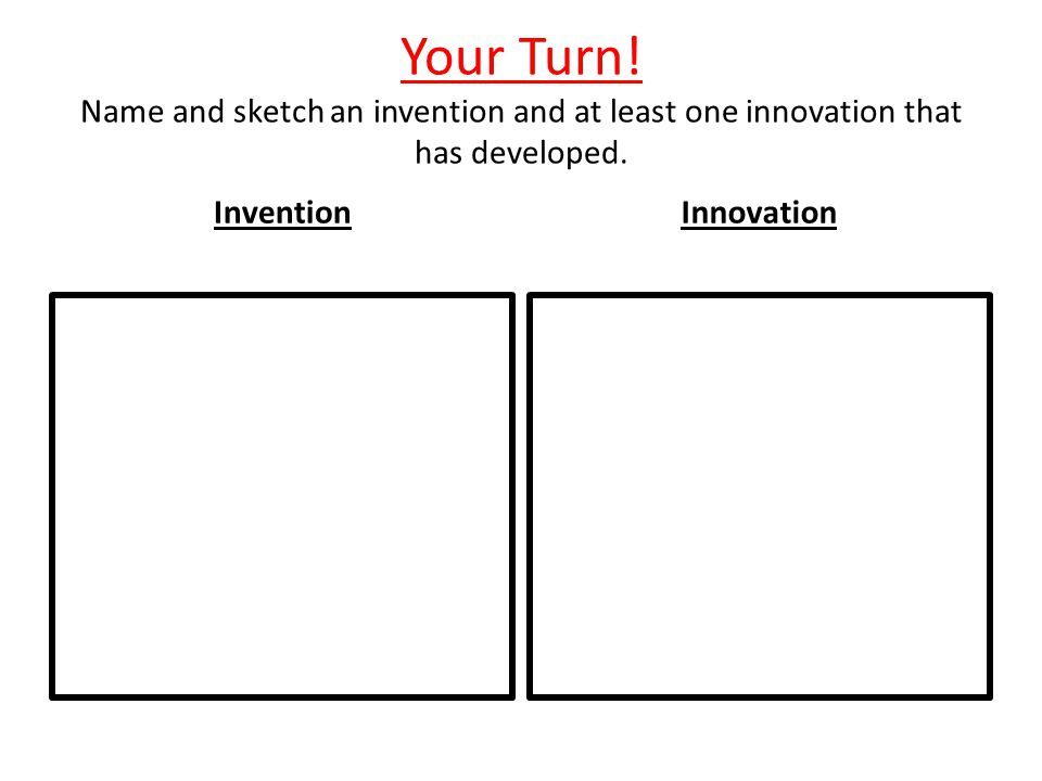 Your Turn. Name and sketch an invention and at least one innovation that has developed.