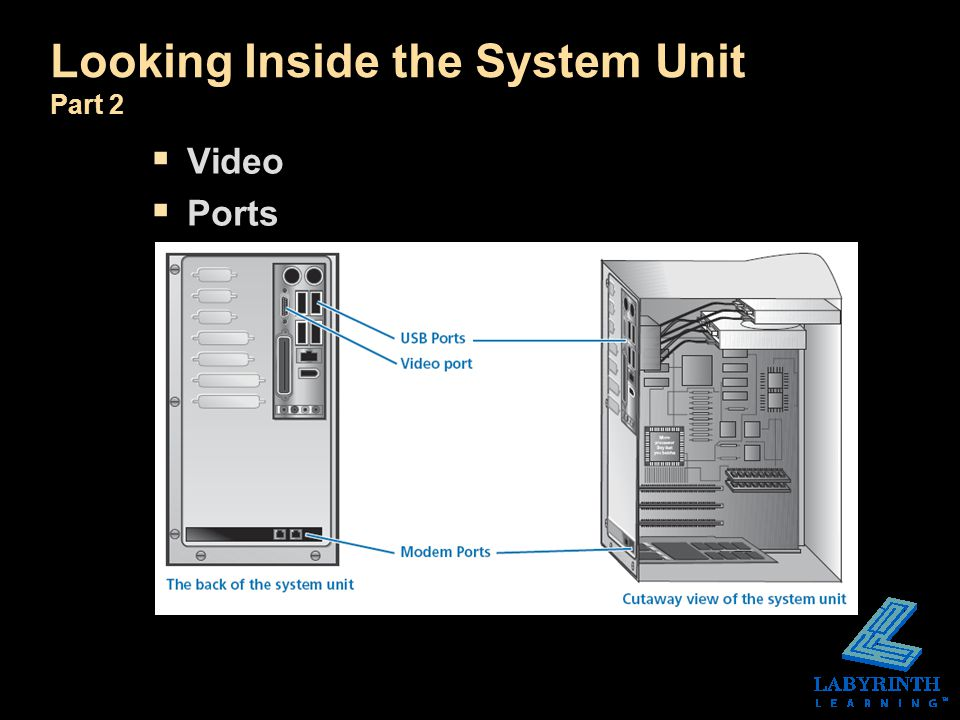 Looking Inside the System Unit Part 2  Video  Ports