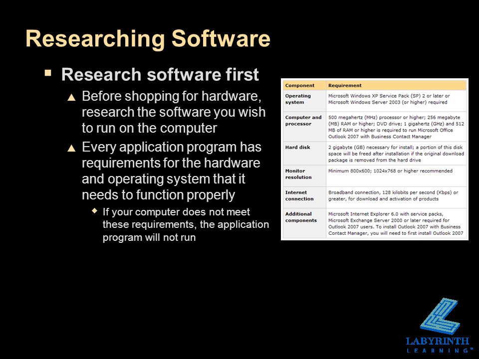 Researching Software  Research software first  Before shopping for hardware, research the software you wish to run on the computer  Every application program has requirements for the hardware and operating system that it needs to function properly  If your computer does not meet these requirements, the application program will not run