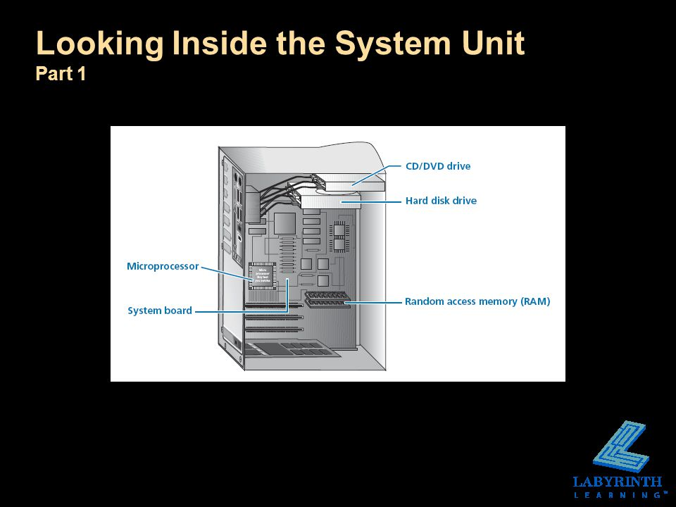 Looking Inside the System Unit Part 1