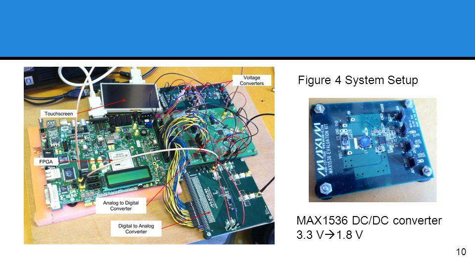 Figure 4 System Setup 10 MAX1536 DC/DC converter 3.3 V  1.8 V