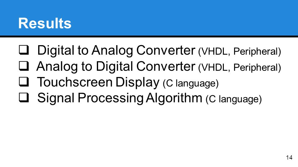 Results  Digital to Analog Converter (VHDL, Peripheral)  Analog to Digital Converter (VHDL, Peripheral)  Touchscreen Display (C language)  Signal Processing Algorithm (C language) 14