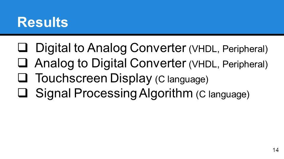Results  Digital to Analog Converter (VHDL, Peripheral)  Analog to Digital Converter (VHDL, Peripheral)  Touchscreen Display (C language)  Signal Processing Algorithm (C language) 14