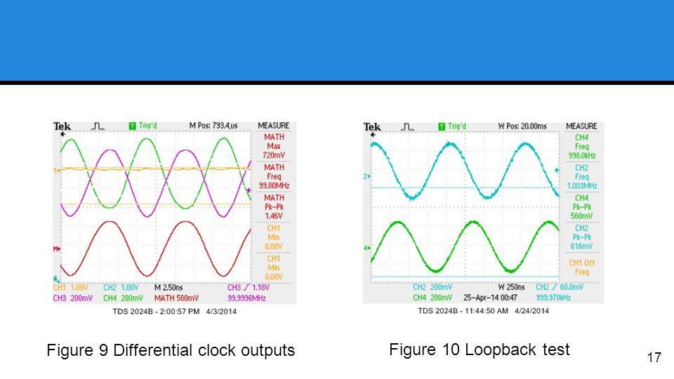 Figure 9 Differential clock outputs Figure 10 Loopback test 17
