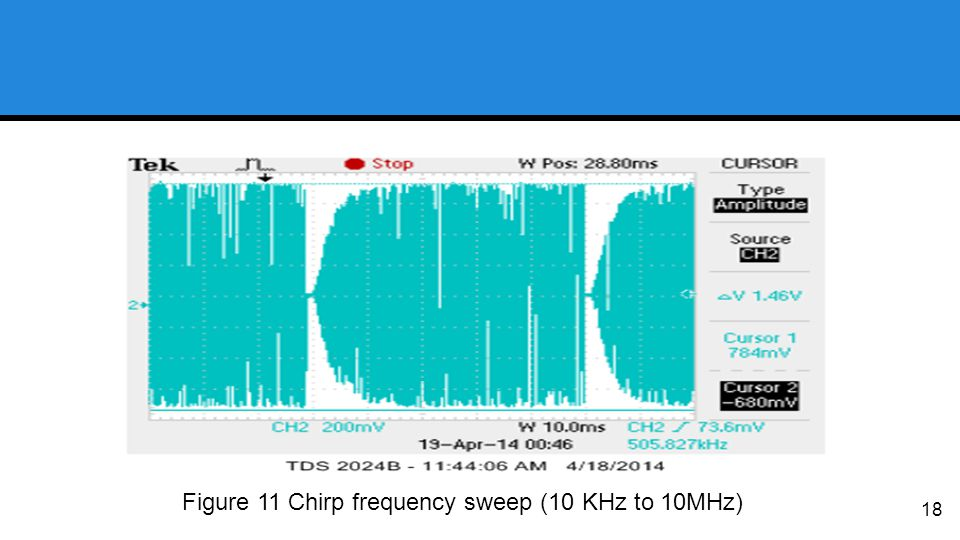 Figure 11 Chirp frequency sweep (10 KHz to 10MHz) 18