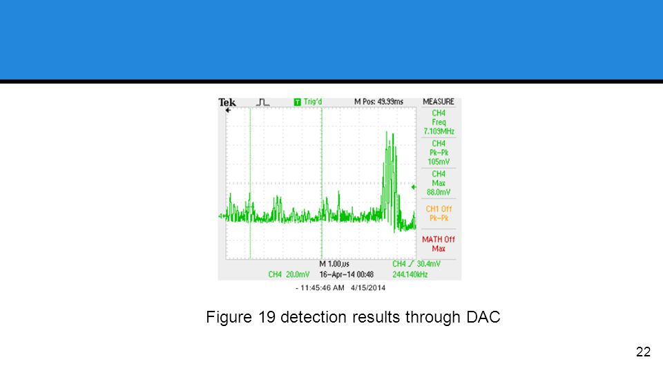22 Figure 19 detection results through DAC