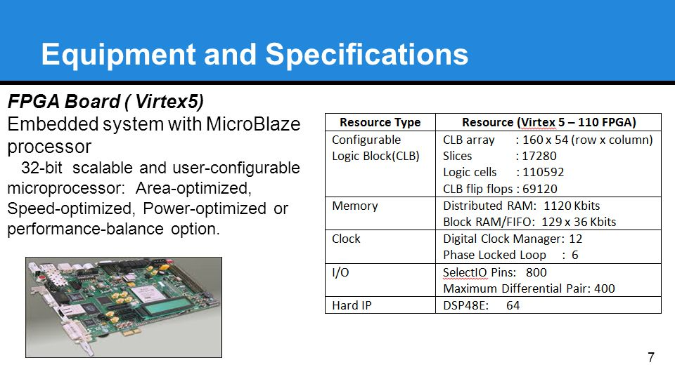 Equipment and Specifications FPGA Board ( Virtex5) Embedded system with MicroBlaze processor 32-bit scalable and user-configurable microprocessor: Area-optimized, Speed-optimized, Power-optimized or performance-balance option.