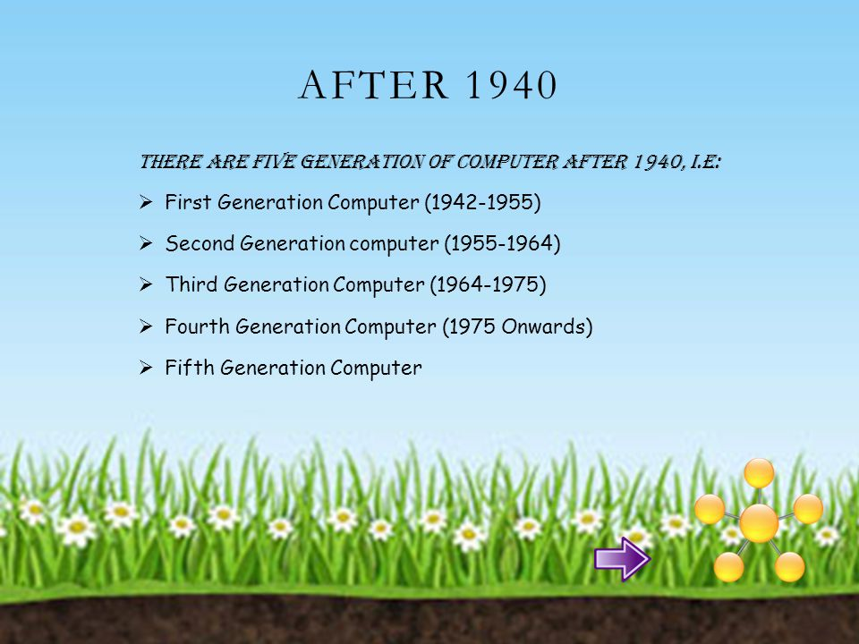 AFTER 1940 There are five generation of computer after 1940, i.e:  First Generation Computer (1942-1955)  Second Generation computer (1955-1964)  Third Generation Computer (1964-1975)  Fourth Generation Computer (1975 Onwards)  Fifth Generation Computer