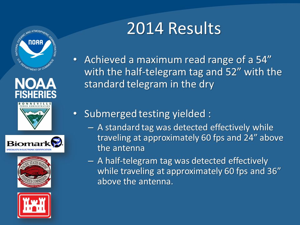 2014 Results Achieved a maximum read range of a 54 with the half-telegram tag and 52 with the standard telegram in the dry Achieved a maximum read range of a 54 with the half-telegram tag and 52 with the standard telegram in the dry Submerged testing yielded : Submerged testing yielded : – A standard tag was detected effectively while traveling at approximately 60 fps and 24 above the antenna – A half-telegram tag was detected effectively while traveling at approximately 60 fps and 36 above the antenna.