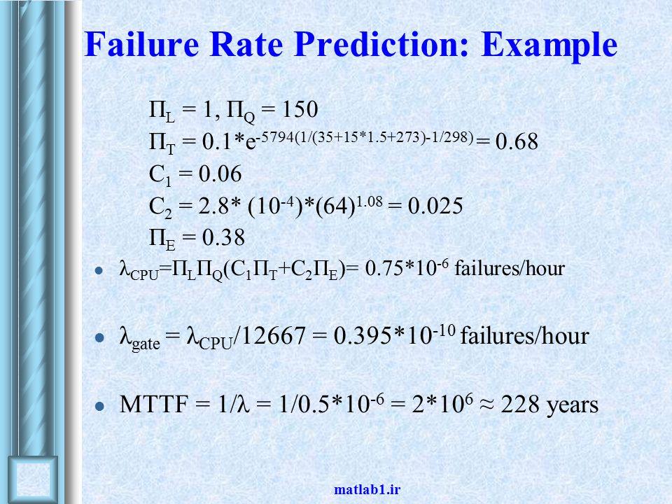 matlab1.ir Failure Rate Prediction: Example Π L = 1, Π Q = 150 Π T = 0.1*e -5794(1/(35+15*1.5+273)-1/298) = 0.68 C 1 = 0.06 C 2 = 2.8* (10 -4 )*(64) 1.08 = 0.025 Π E = 0.38 λ CPU =Π L Π Q (C 1 Π T +C 2 Π E )= 0.75*10 -6 failures/hour λ gate = λ CPU /12667 = 0.395*10 -10 failures/hour MTTF = 1/λ = 1/0.5*10 -6 = 2*10 6 ≈ 228 years