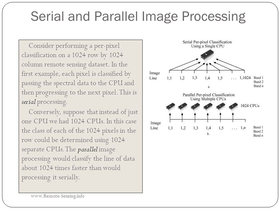 Serial and Parallel Image Processing www.Remote-Sensing.info Consider performing a per-pixel classification on a 1024 row by 1024 column remote sensing dataset.