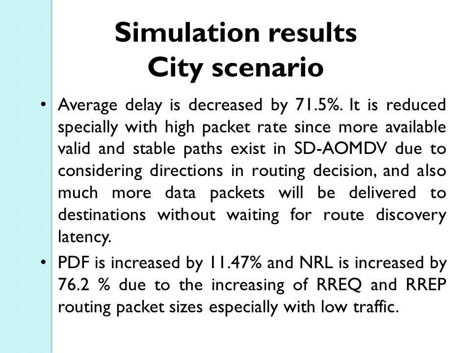 Average delay is decreased by 71.5%.