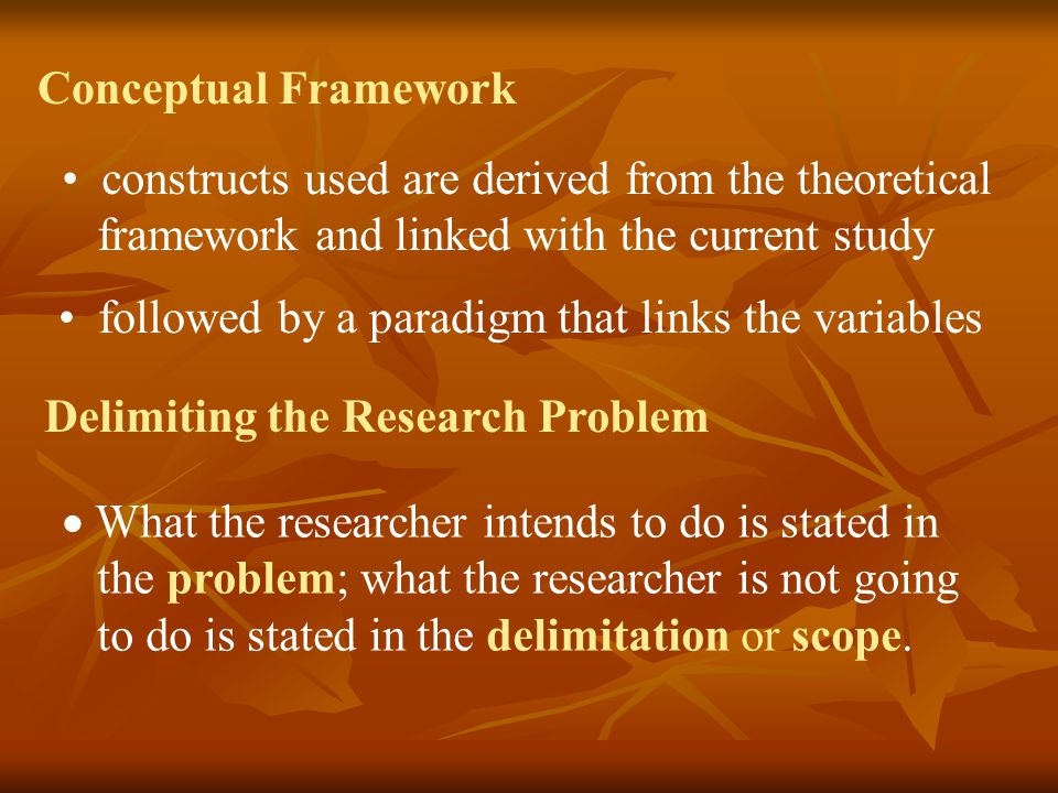 Conceptual Framework constructs used are derived from the theoretical framework and linked with the current study followed by a paradigm that links th