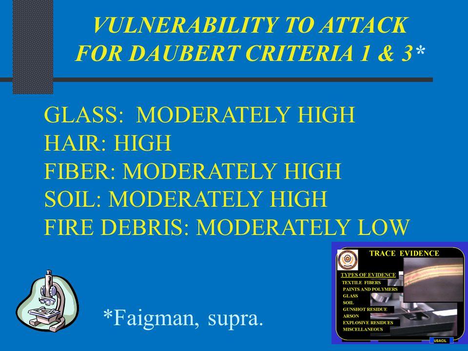 VULNERABILITY TO ATTACK FOR DAUBERT CRITERIA 1 & 3* *Faigman, supra.