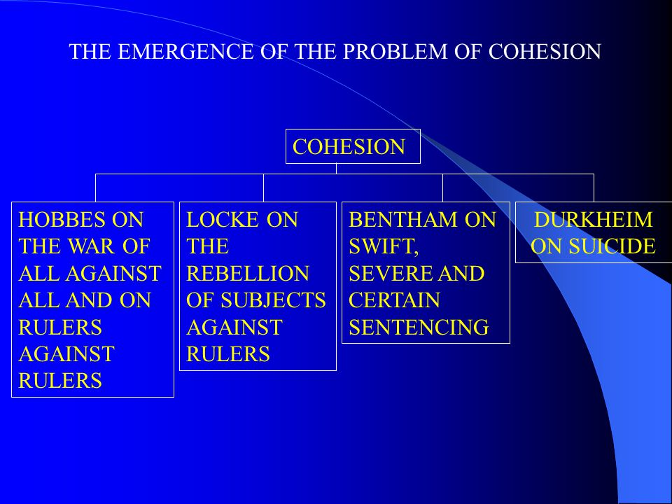 THE EMERGENCE OF THE PROBLEM OF COHESION HOBBES ON THE WAR OF ALL AGAINST ALL AND ON RULERS AGAINST RULERS LOCKE ON THE REBELLION OF SUBJECTS AGAINST RULERS BENTHAM ON SWIFT, SEVERE AND CERTAIN SENTENCING COHESION DURKHEIM ON SUICIDE