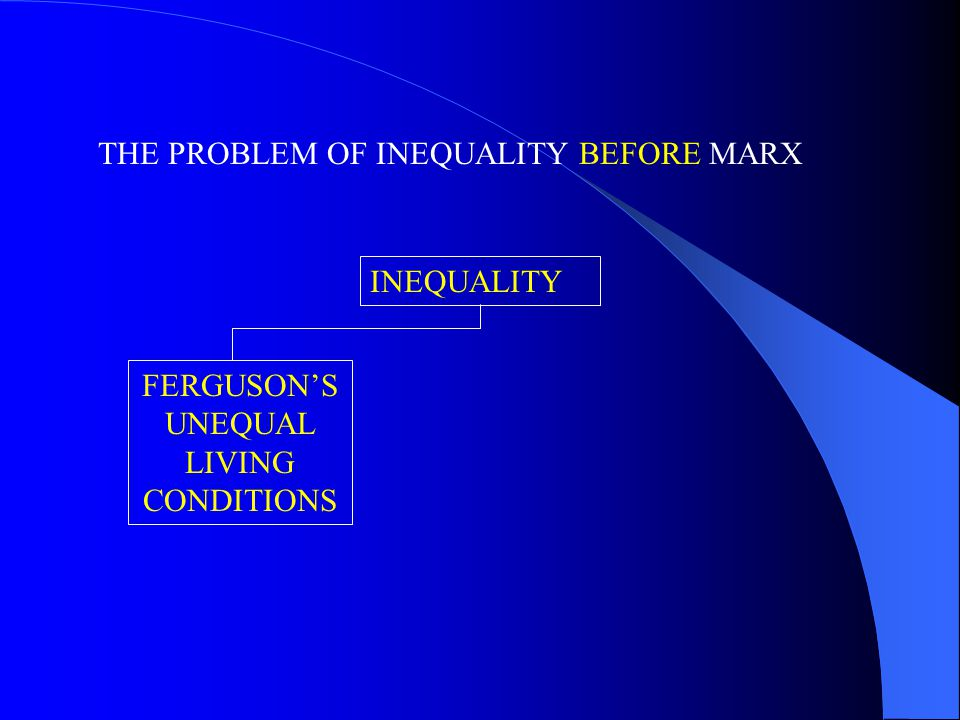 THE PROBLEM OF INEQUALITY BEFORE MARX FERGUSON'S UNEQUAL LIVING CONDITIONS INEQUALITY