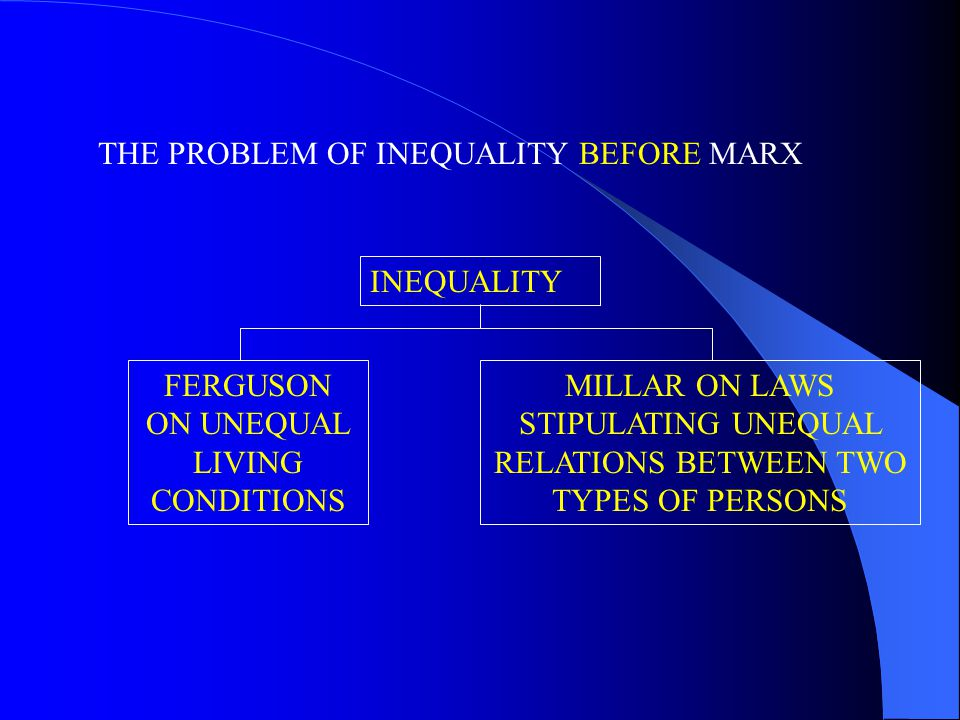 THE PROBLEM OF INEQUALITY BEFORE MARX FERGUSON ON UNEQUAL LIVING CONDITIONS INEQUALITY MILLAR ON LAWS STIPULATING UNEQUAL RELATIONS BETWEEN TWO TYPES OF PERSONS