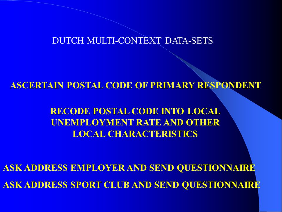 DUTCH MULTI-CONTEXT DATA-SETS ASCERTAIN POSTAL CODE OF PRIMARY RESPONDENT RECODE POSTAL CODE INTO LOCAL UNEMPLOYMENT RATE AND OTHER LOCAL CHARACTERISTICS ASK ADDRESS EMPLOYER AND SEND QUESTIONNAIRE ASK ADDRESS SPORT CLUB AND SEND QUESTIONNAIRE