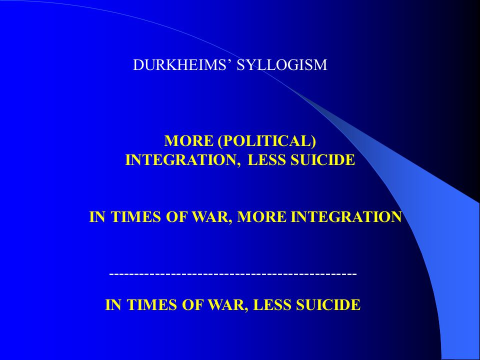 DURKHEIMS' SYLLOGISM IN TIMES OF WAR, LESS SUICIDE ----------------------------------------------- MORE (POLITICAL) INTEGRATION, LESS SUICIDE IN TIMES OF WAR, MORE INTEGRATION