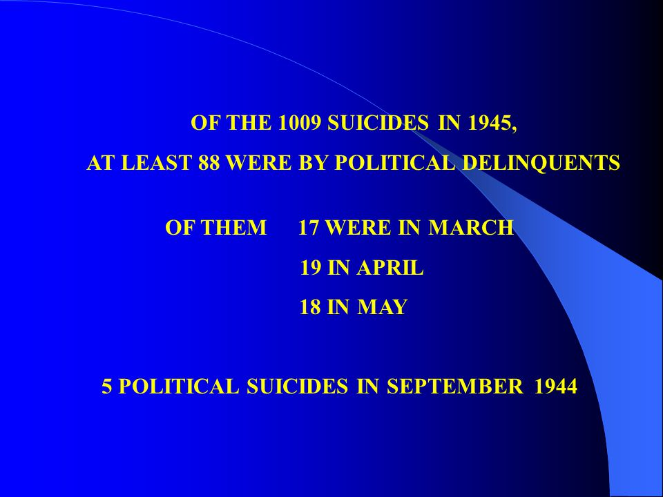 OF THE 1009 SUICIDES IN 1945, AT LEAST 88 WERE BY POLITICAL DELINQUENTS OF THEM 17 WERE IN MARCH 19 IN APRIL 18 IN MAY 5 POLITICAL SUICIDES IN SEPTEMBER 1944