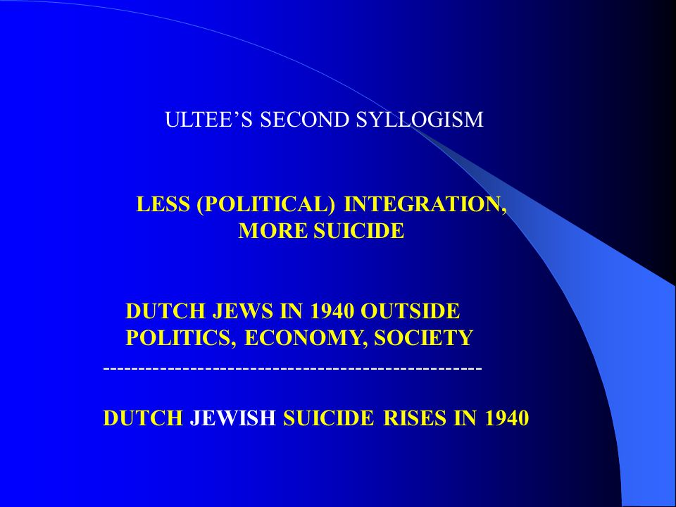 ULTEE'S SECOND SYLLOGISM DUTCH JEWISH SUICIDE RISES IN 1940 --------------------------------------------------- LESS (POLITICAL) INTEGRATION, MORE SUICIDE DUTCH JEWS IN 1940 OUTSIDE POLITICS, ECONOMY, SOCIETY