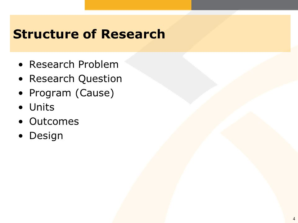 4 Structure of Research Research Problem Research Question Program (Cause) Units Outcomes Design