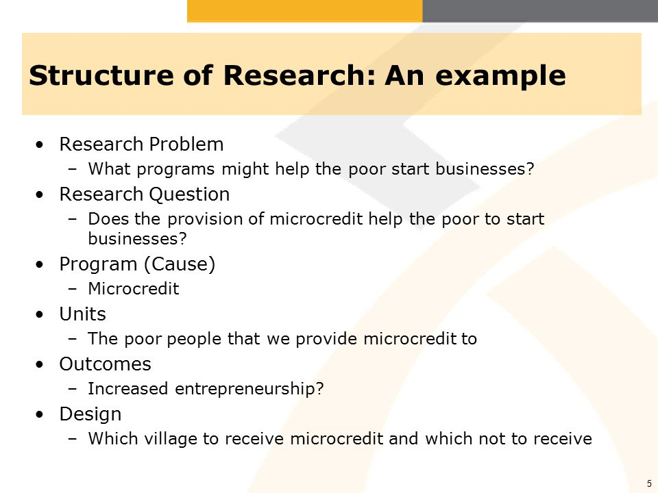 5 Structure of Research: An example Research Problem –What programs might help the poor start businesses.