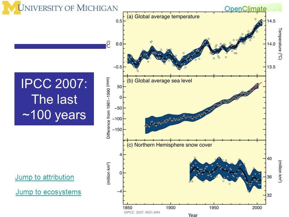 IPCC 2007: The last ~100 years Jump to attribution Jump to ecosystems