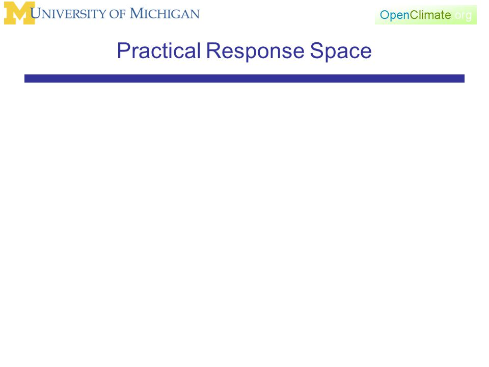 Practical Response Space