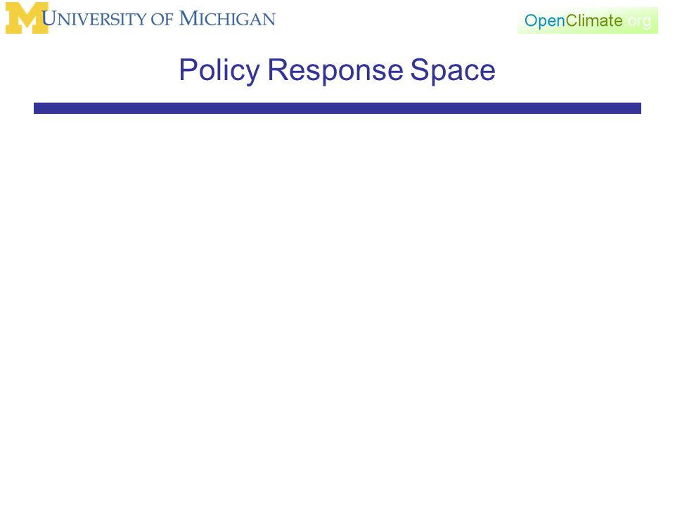 Policy Response Space