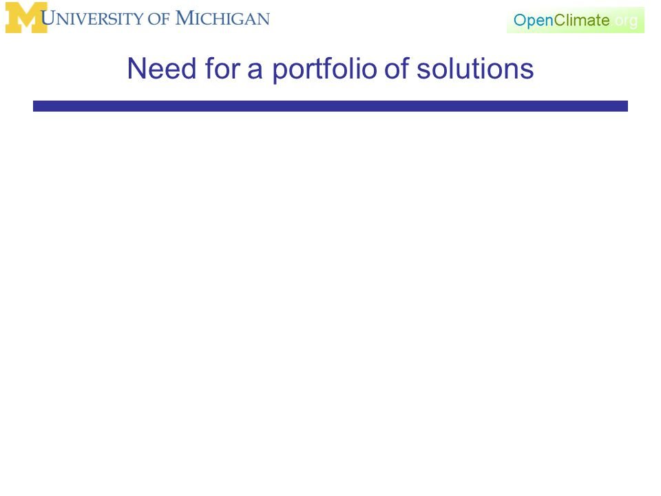 Need for a portfolio of solutions
