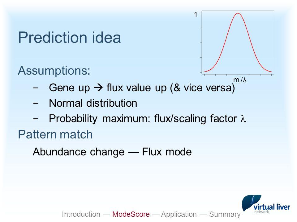Implementation Reference flux mode computation − www.bioinformatics.org/fasimu ModeScore computation − data handling: bash/gawk − scaling factor optimization: octave − table generation: LaTeX − bargraphs, t-test: R Introduction — ModeScore — Application — Summary