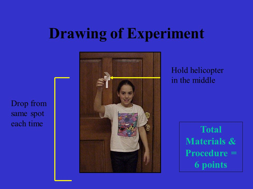 Drawing of Experiment Hold helicopter in the middle Drop from same spot each time Total Materials & Procedure = 6 points